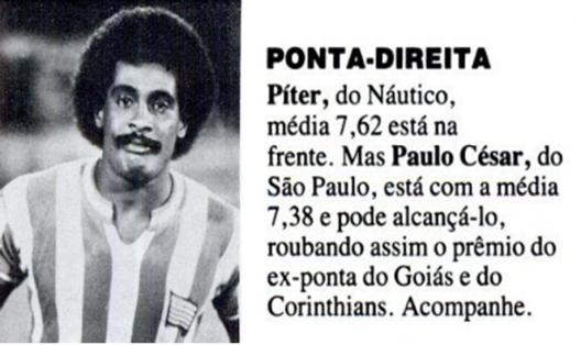 """Quando jogava pelo Náutico, Píter ficou bem cotado na votação da """"Bola de Prata da revista Placar – Crédito: revista Placar - 1 de maio de 1981."""